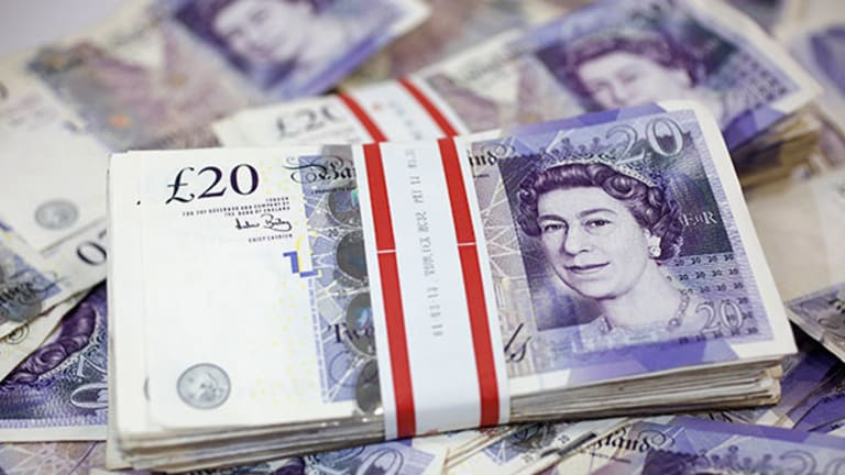 Pin Bar Signal in Sterling/Dollar Pair May Lead to Higher Prices