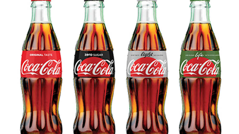 Jim Cramer -- Coca-Cola Is Flat and Too Defensive Right Now