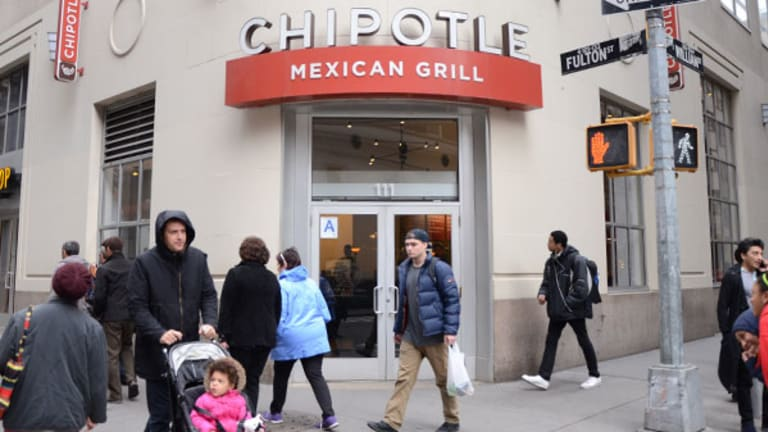 Chipotle (CMG) Stock Falls, Wedbush Turns Skeptical