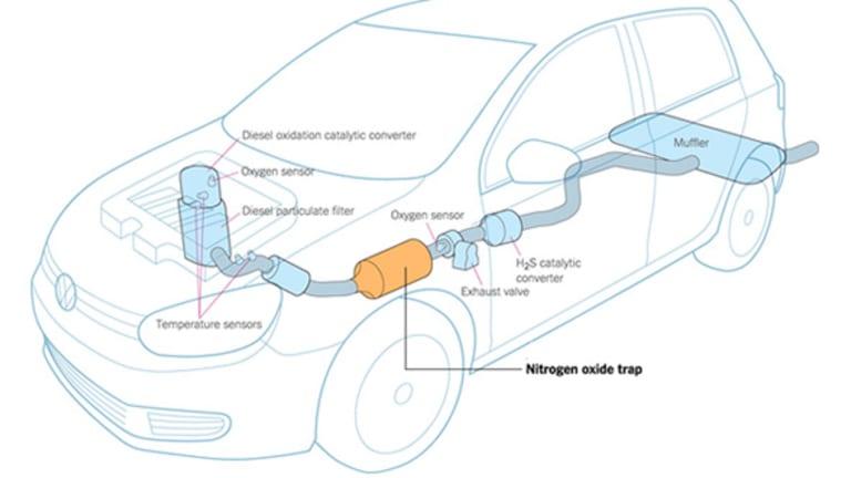 Volkswagen Speeds Away on Emissions Scandal Settlement