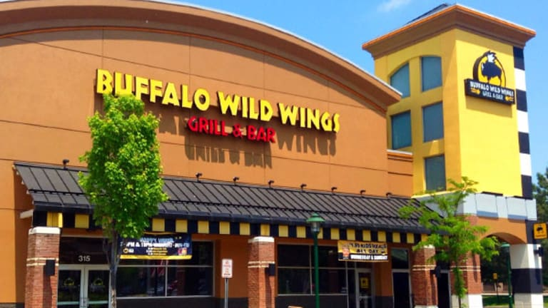 Buffalo Wild Wings Is Not Likely to Take Flight