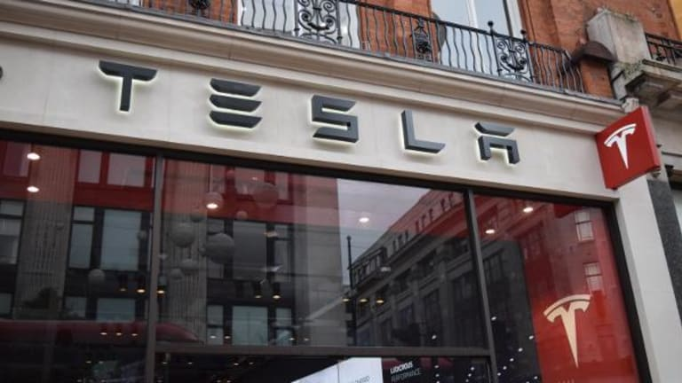 Tesla Shares Driving to a Technical Crossroad