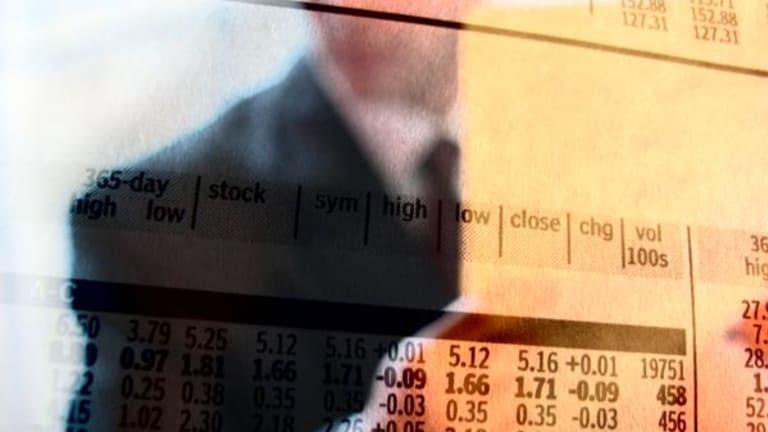 Stocks Remain Mixed as Crude Closes Below $50