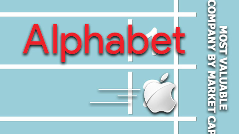 Apple vs. Alphabet/Google -- Which Stock Should You Buy Now?