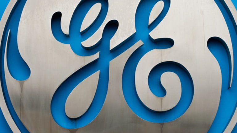 General Electric Stock Goes Negative, Sets Up for a Short Trade -- Plus Jim Cramer's Take