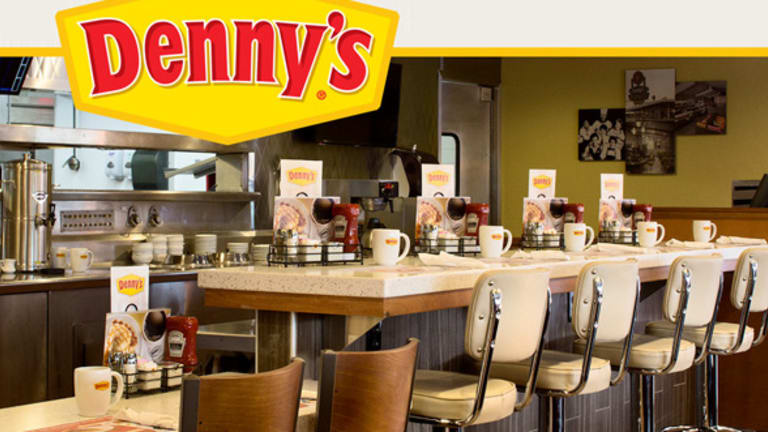 Denny's Shares Off as Covid-19 Slams Same-Store Sales