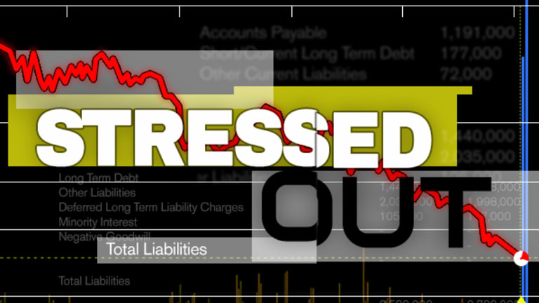 20 Distressed Companies Investors Should Stay Away From