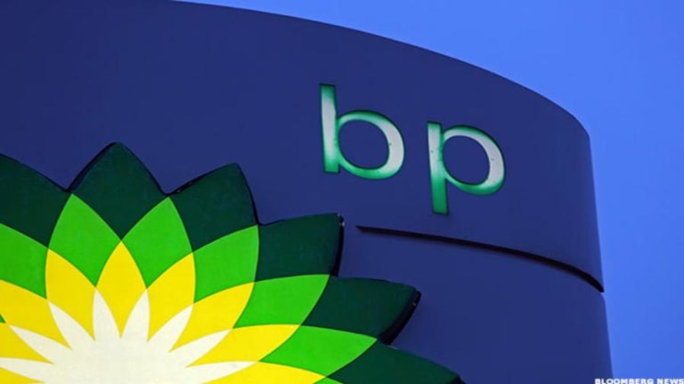 BP Shares Rip Higher as Oil Jumps, but the Charts Say Resistance Is Looming