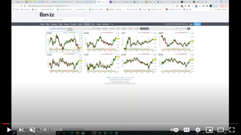 The PhilStockWorld.com Weekly Webinar – 01-27-2021