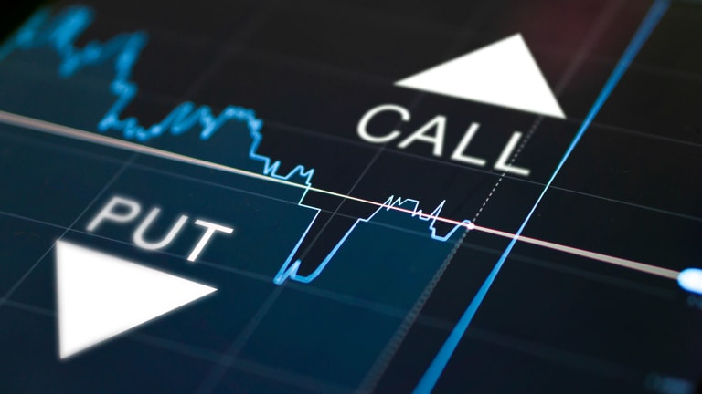What Are Binary Options and How Do They Work?