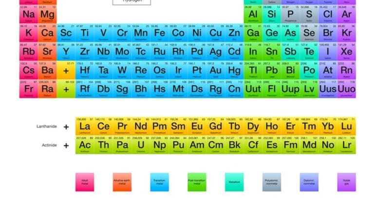Lightweight of periodic table plays big role in life on Earth