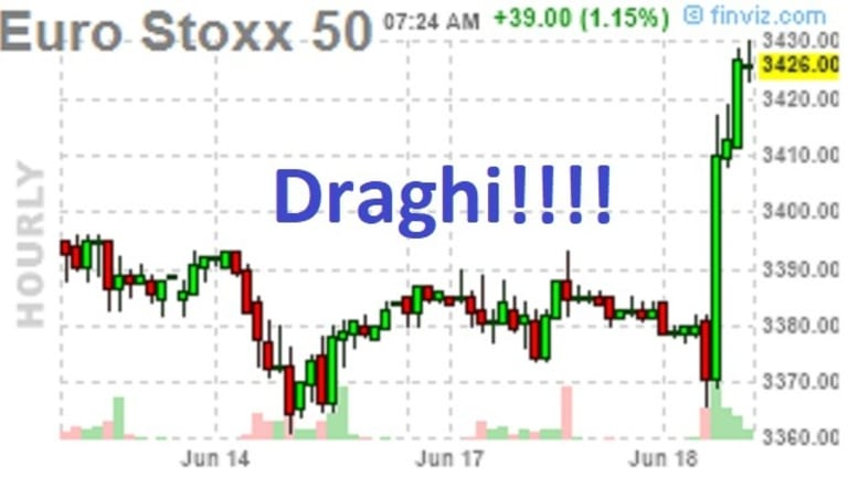 Terrific Tuesday – Draghi Fever Hits the Markets, Blasting Higher