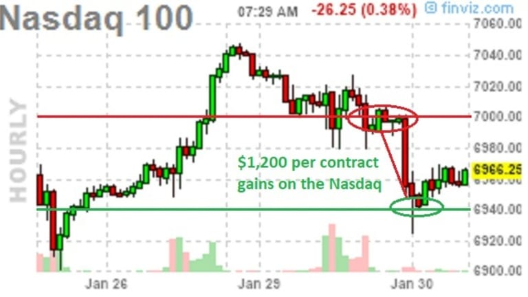 Tumblin' Tuesday – Markets Take a Much Needed Pause