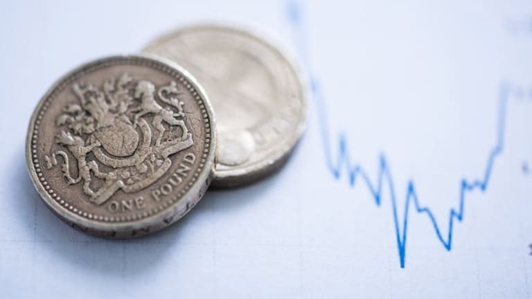 No-deal Brexit: how some traders will be gearing up to short the pound
