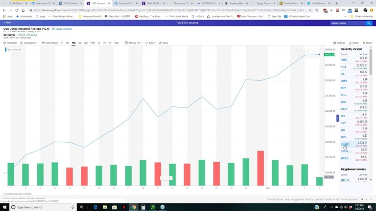 The PhilStockWorld com Weekly Trading Webinar - 02-06-19