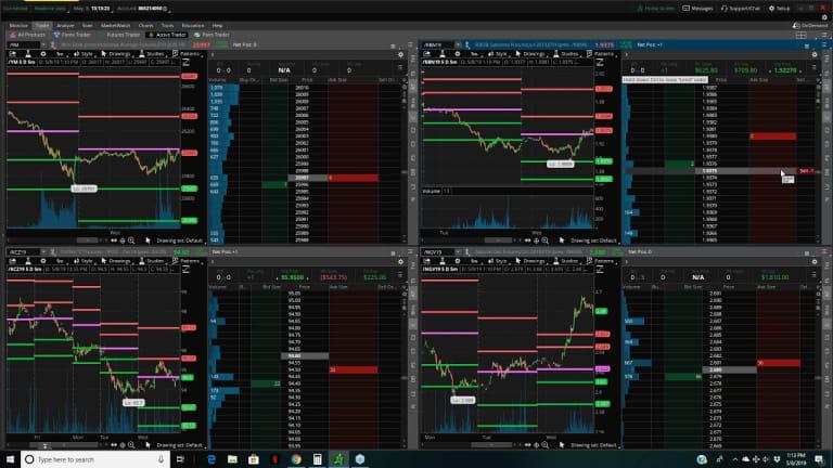 The PhilStockWorld.com Weekly Trading Webinar – 05-08-19