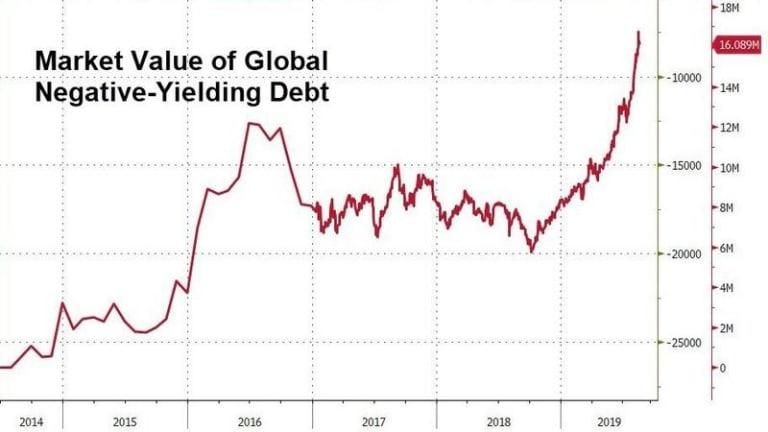 "PIMCO Starts Dumping Bonds, Fears ""Helicopter Money"" Around The Corner"