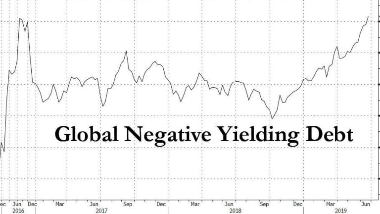 Global Negative Yielding Debt Hits Record $12.3 Trillion