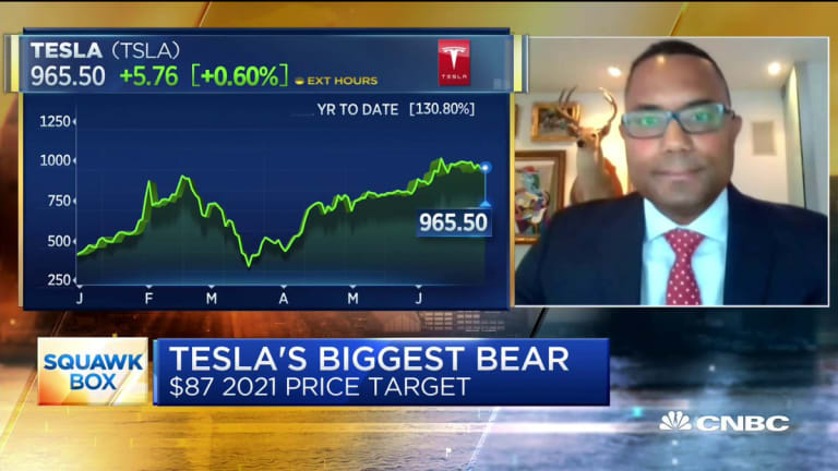 TSLA Stock Increases By More Than One Bearish Analyst's Price Target in Premarket Session