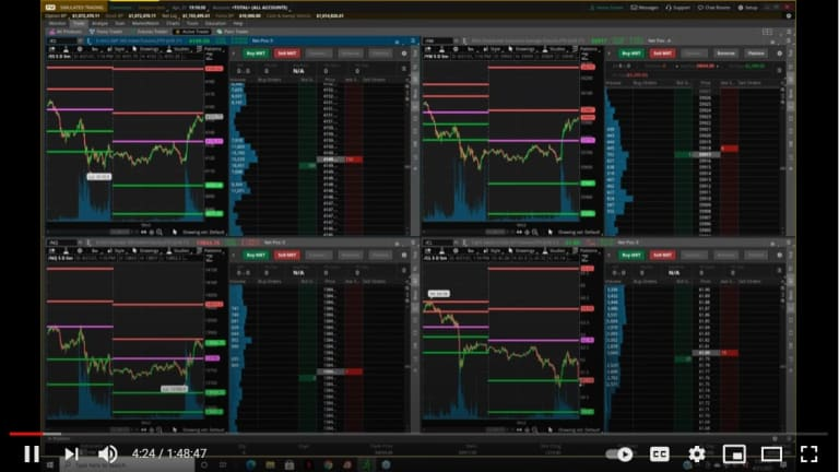 Phil's Stock World's Weekly Webinar – April 21, 2021