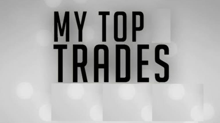 Top Trade Tuesday – Q3 2020