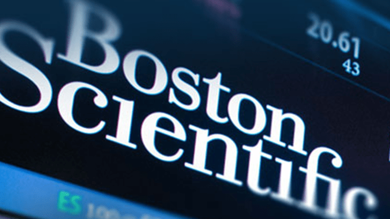 How Boston Scientific Call Prices Rose Eightfold