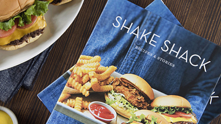 At Year Highs, Can Shake Shack Run Another 18%?