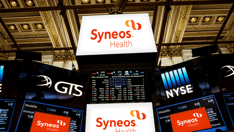 Syneos Health Climbs After SEC Recommends No Enforcement Action