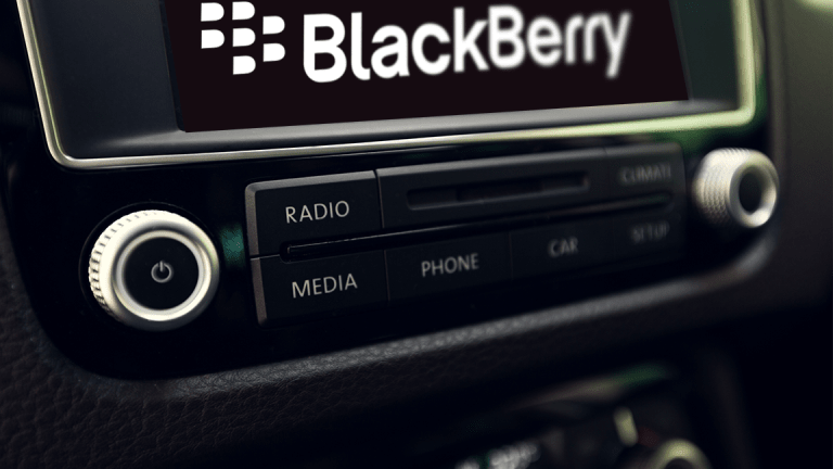 BlackBerry's Stock Has Skyrocketed 70% Because of Two Major Business Shifts