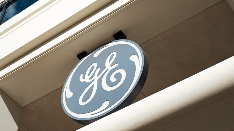 Has Wall Street Completely Lost Its Mind on General Electric?