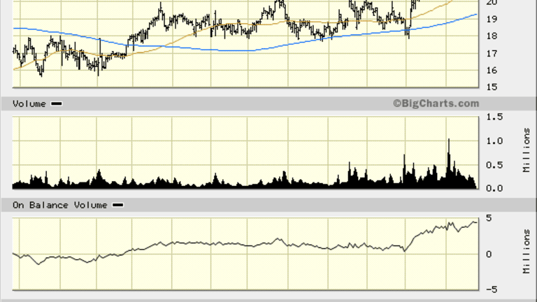 Fabrinet (FN) Stock Chart Shows Potential 30% Upside