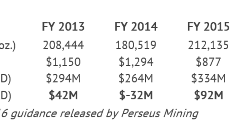 Nvidia (NVDA) Stock Still Has Higher to Go