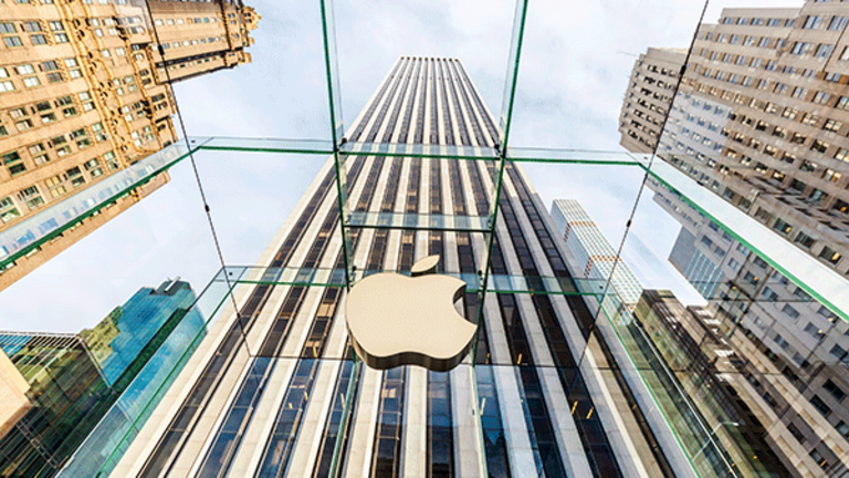 Here's What Will Decide How Apple Shares React to Its Earnings Report Today