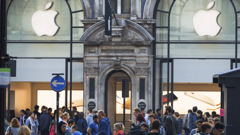Apple Stock Set to Rally in 2017