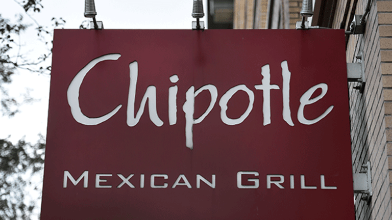 Chipotle Gives Up On Asian Food To Chase Pizza And Hamburgers