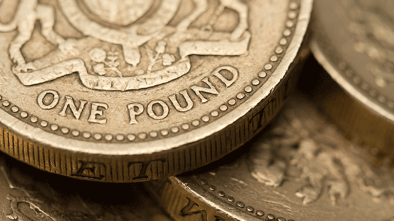 U.K. Pound Slips to Two-Week Low Against U.S. Dollar as May's Election Lead Narrows