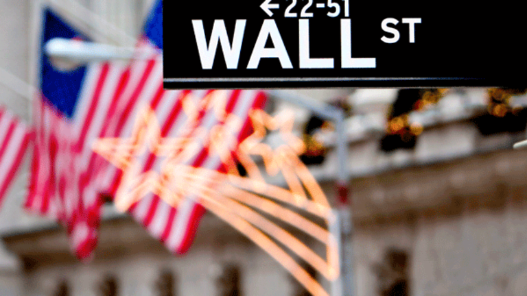 Post-Trump Rally Stalls as Dow Jones Slips Further From 20,000 Mark