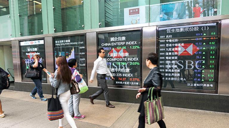 Asia Markets, U.S. Stock Futures Shrug Off North Korea Worries