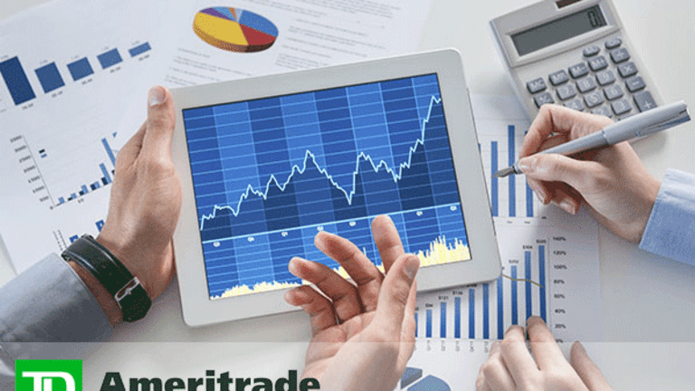 Ameritrade Could Rally Like Its 1999