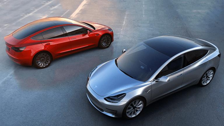 Stock Futures Rise Ahead of July 4 Break, U.S. Car Sales Data