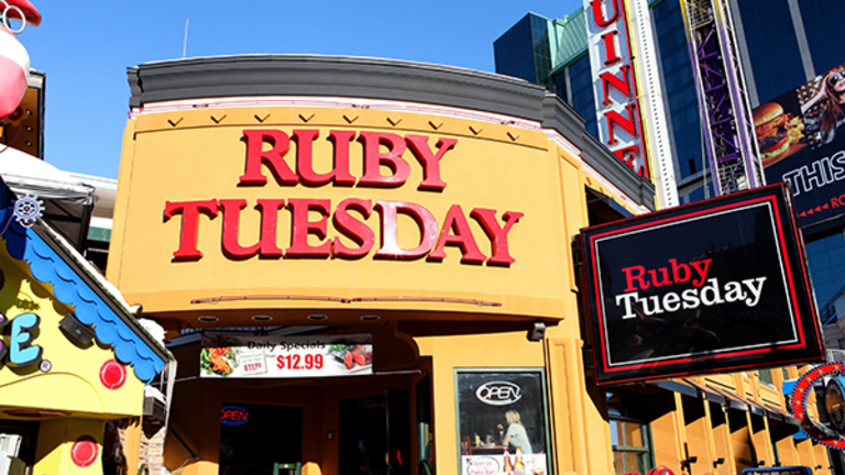 Ruby Tuesday's Real Estate Could Be Focus of 'Wolf Pack' Activists, Strategic Review