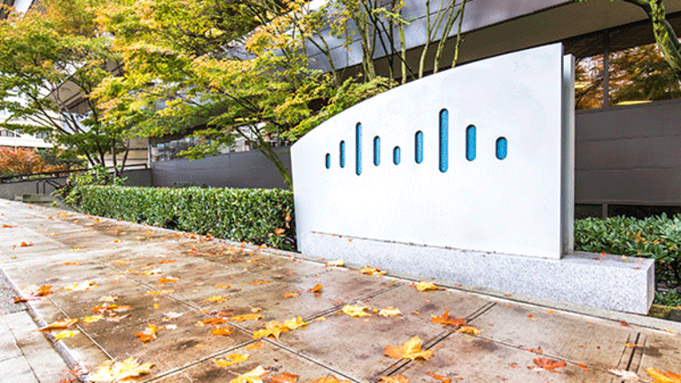 Cisco Systems Is Primed for a Breakout: Chart