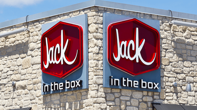 Jack in the Box Stock Downgraded at Keybanc