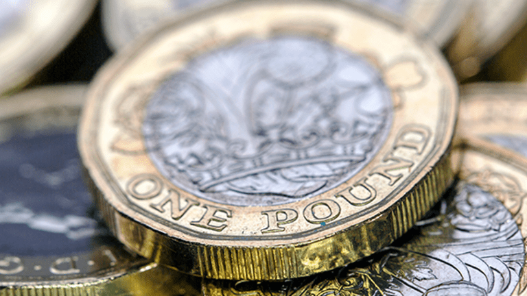 British Pound Could Rally Ahead of Bank of England Rates Decision