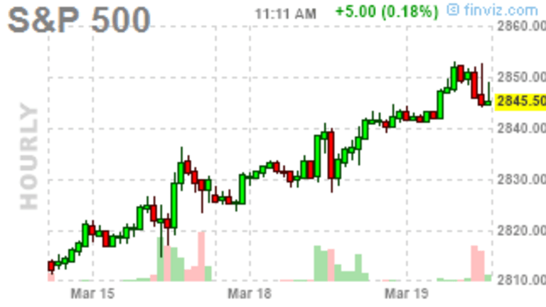 Terrific Tuesday (as usual) – Markets Up, Up and Up!