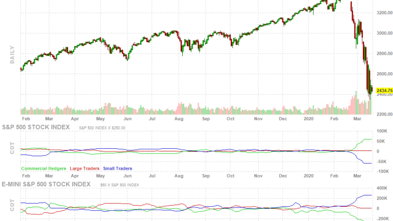 3,150 Friday – Finishing the Month Strong on the S&P 500