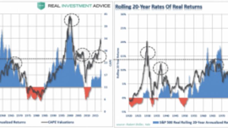 The Myths Of Stocks For The Long Run, Part VII: The Problem With Psychology