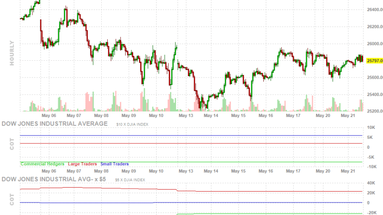 Tariffic Tuesday – Markets Bounce Back – Again
