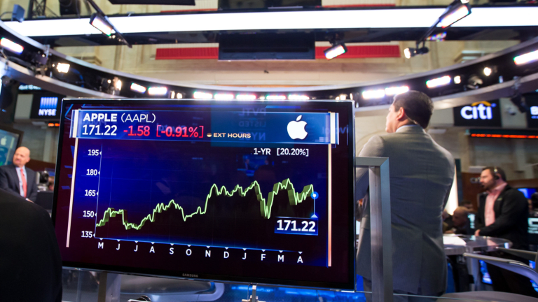 Apple Stock Takes Off in May