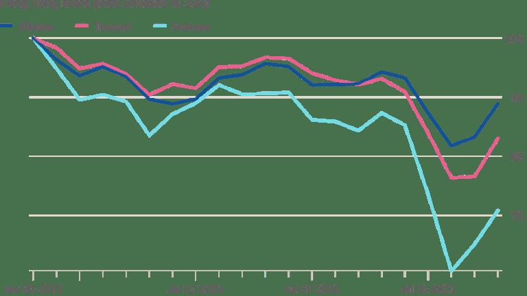 "GDPhursday – China Says ""Buy the Dip"""